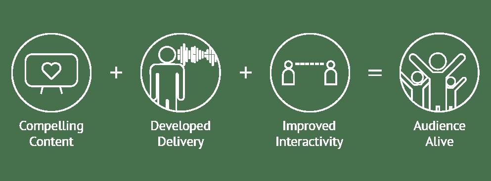 World-class PowerPoint presentation design